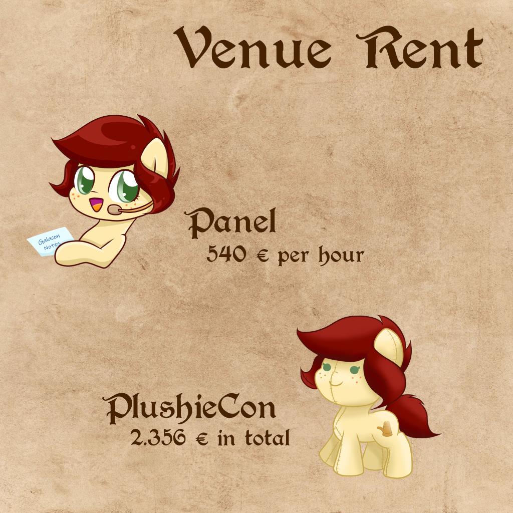 Venue Rent Breakdown
